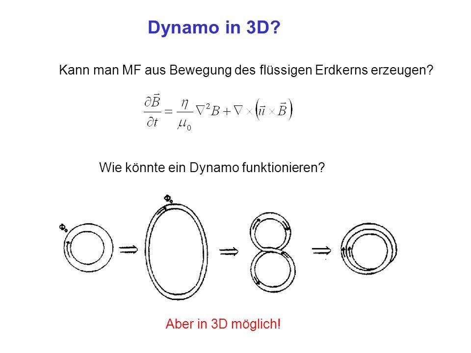 Dynamo in 3D Kann man MF aus Bewegung des flüssigen Erdkerns erzeugen Wie könnte ein Dynamo funktionieren