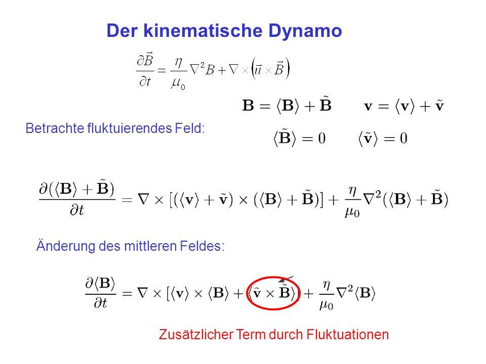 Der kinematische Dynamo