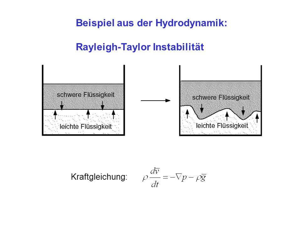 Beispiel aus der Hydrodynamik: Rayleigh-Taylor Instabilität