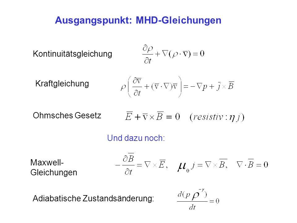 Ausgangspunkt: MHD-Gleichungen