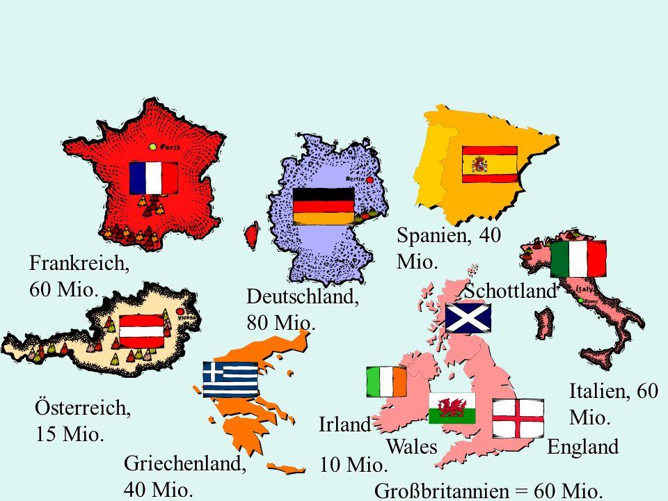 Spanien, 40 Mio. Frankreich, 60 Mio. Schottland. Deutschland, 80 Mio. Italien, 60 Mio. Österreich, 15 Mio.
