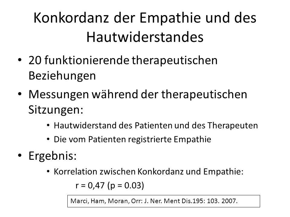 Konkordanz der Empathie und des Hautwiderstandes