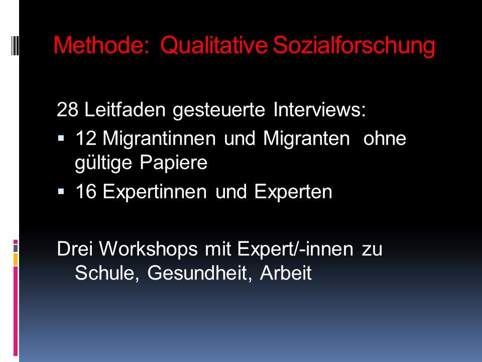 Methode: Qualitative Sozialforschung
