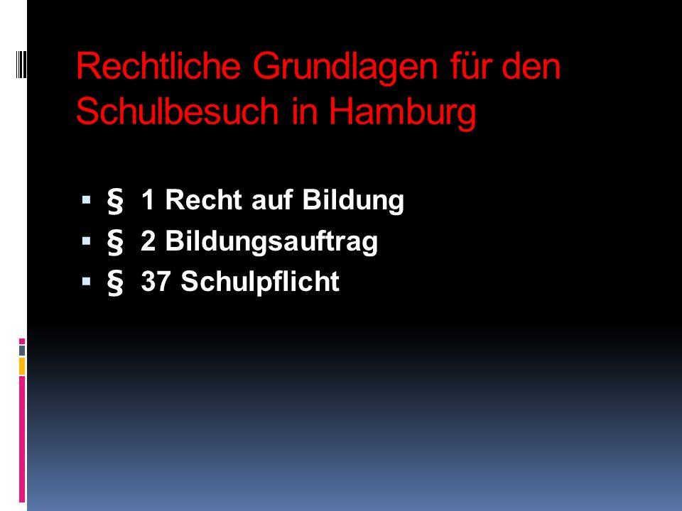 Rechtliche Grundlagen für den Schulbesuch in Hamburg