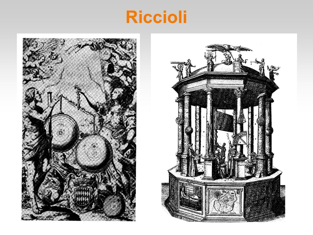 Riccioli