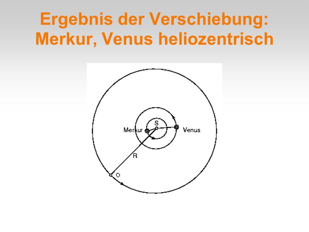 Ergebnis der Verschiebung: Merkur, Venus heliozentrisch