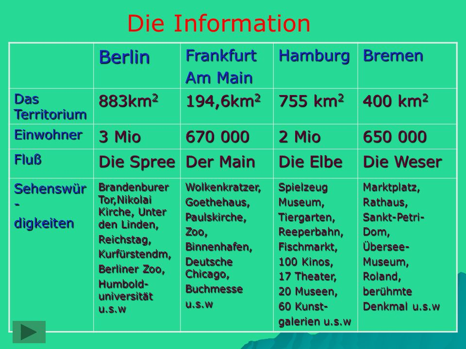 Die Information Berlin Frankfurt Am Main Hamburg Bremen 883km2