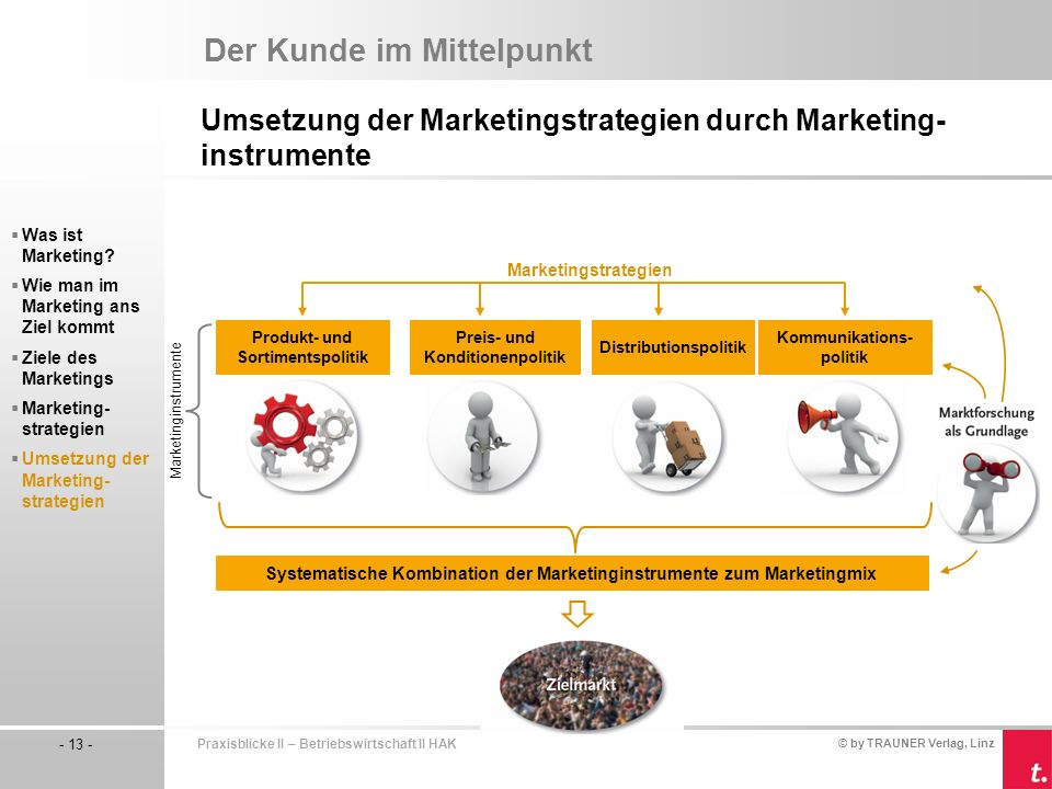 Systematische Kombination der Marketinginstrumente zum Marketingmix