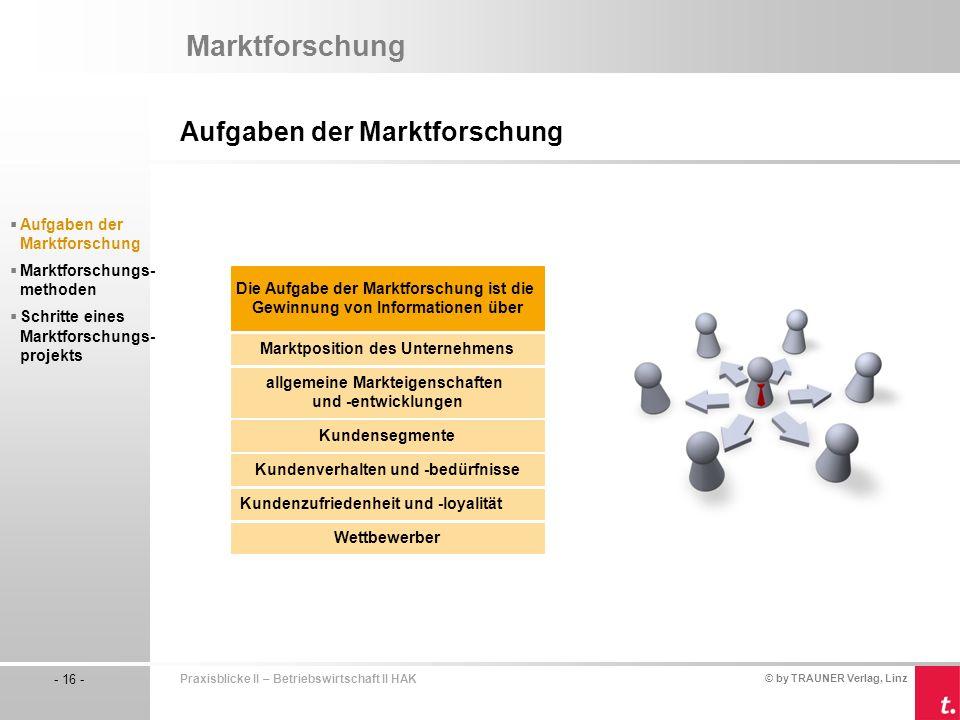 Marktforschung Aufgaben der Marktforschung Aufgaben der Marktforschung