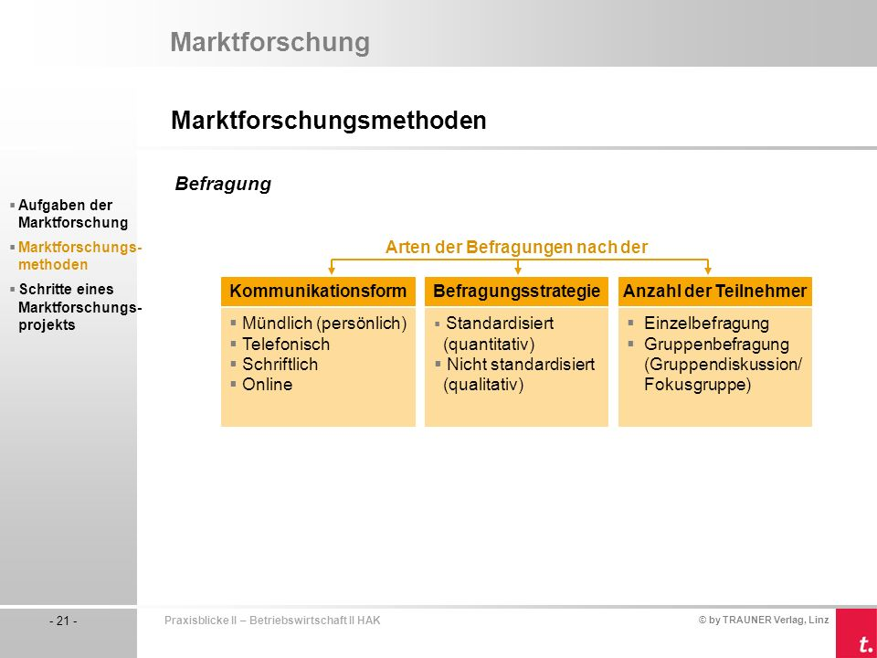 Marktforschung Marktforschungsmethoden Befragung Kommunikationsform