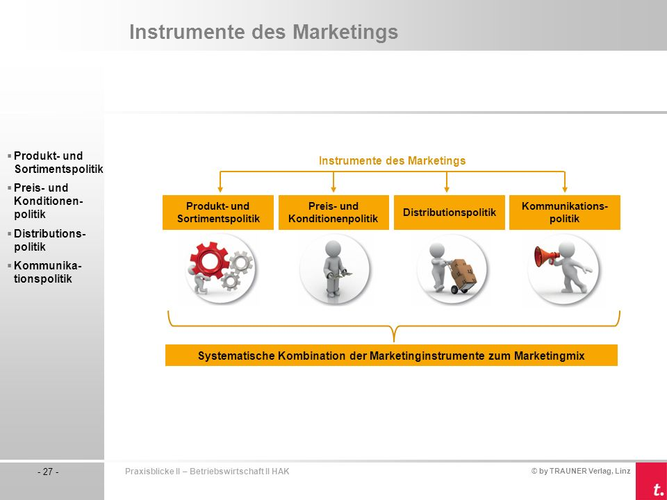 Instrumente des Marketings