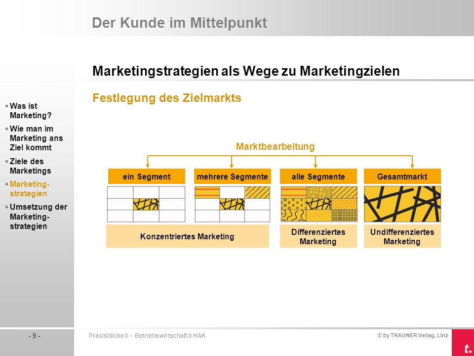 Konzentriertes Marketing