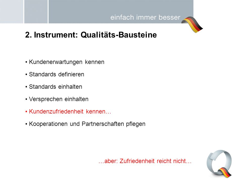 2. Instrument: Qualitäts-Bausteine