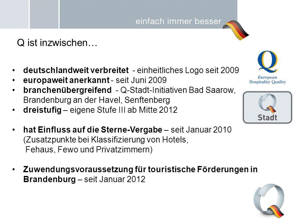 Q ist inzwischen… deutschlandweit verbreitet - einheitliches Logo seit 2009. europaweit anerkannt - seit Juni 2009.