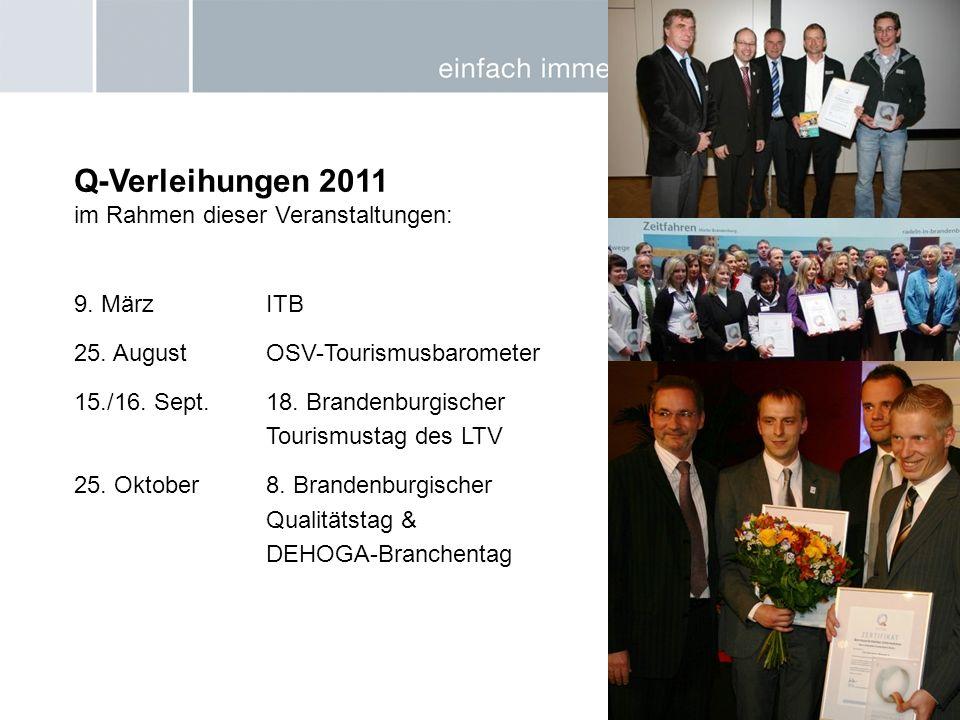 Q-Verleihungen 2011 im Rahmen dieser Veranstaltungen: