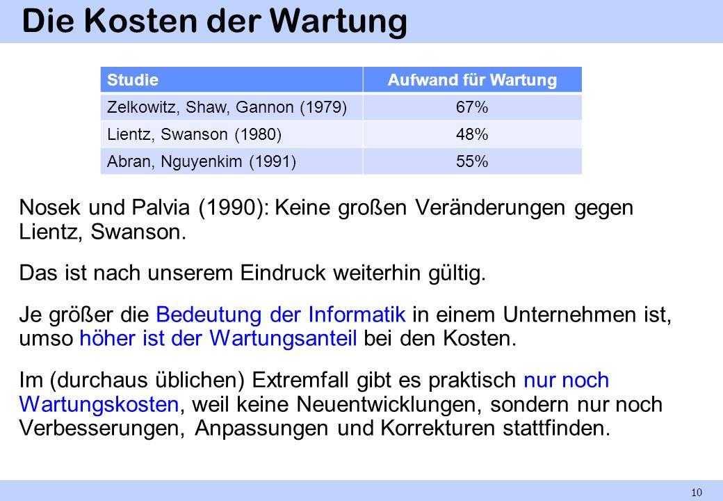 Die Kosten der Wartung Studie. Aufwand für Wartung. Zelkowitz, Shaw, Gannon (1979) 67% Lientz, Swanson (1980)