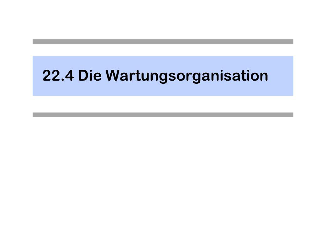 22.4 Die Wartungsorganisation