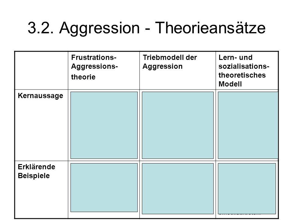 3.2. Aggression - Theorieansätze