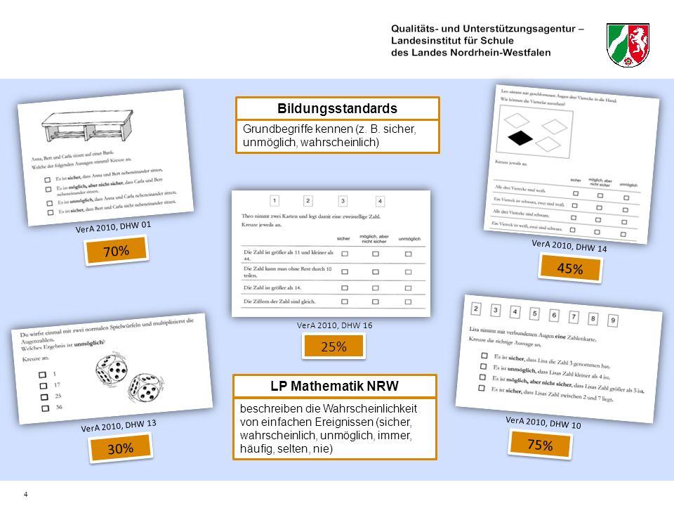70% 45% 25% 75% 30% Bildungsstandards LP Mathematik NRW