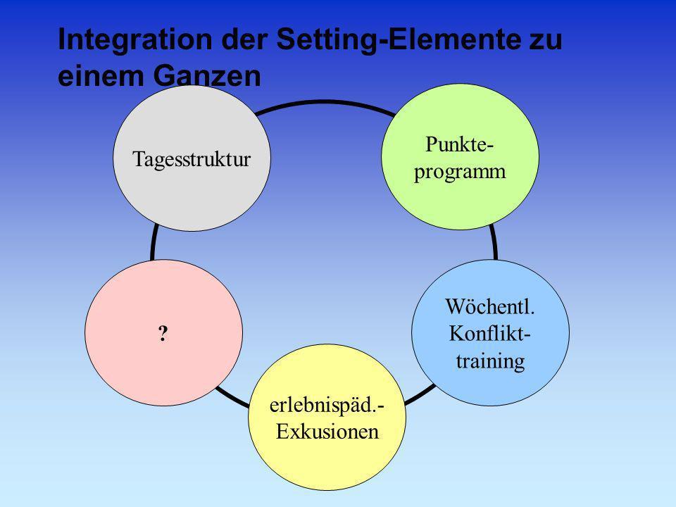 Integration der Setting-Elemente zu einem Ganzen