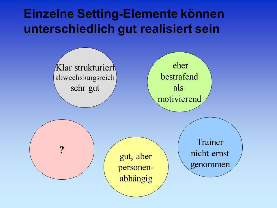 Einzelne Setting-Elemente können unterschiedlich gut realisiert sein