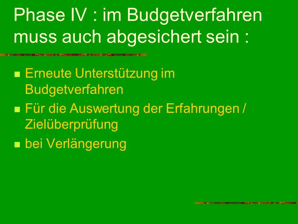 Phase IV : im Budgetverfahren muss auch abgesichert sein :