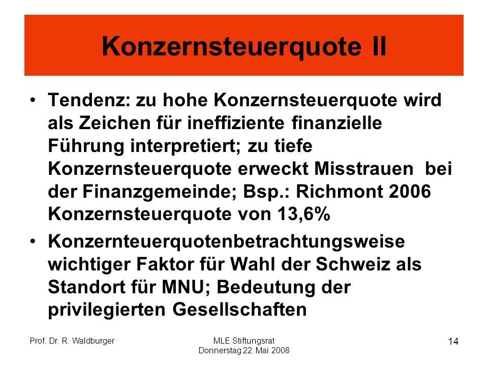 Konzernsteuerquote II