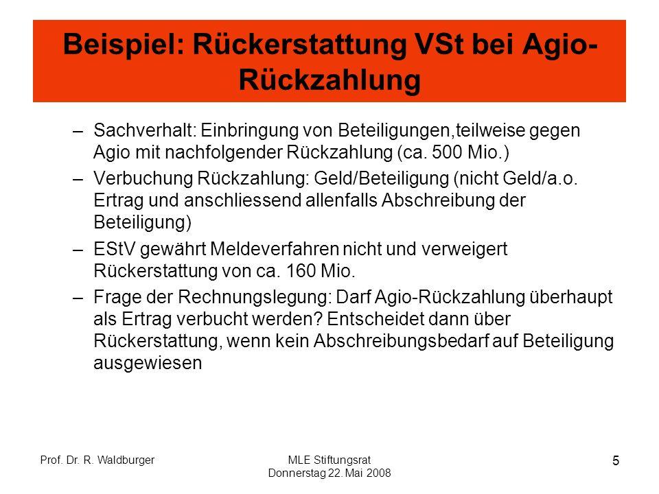 Beispiel: Rückerstattung VSt bei Agio-Rückzahlung