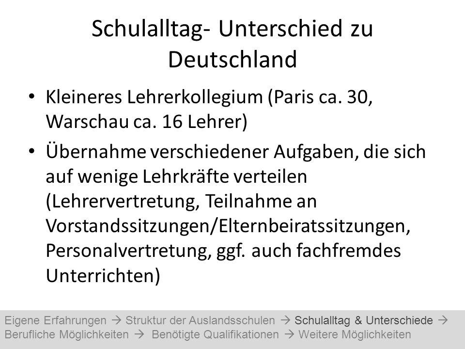Schulalltag- Unterschied zu Deutschland