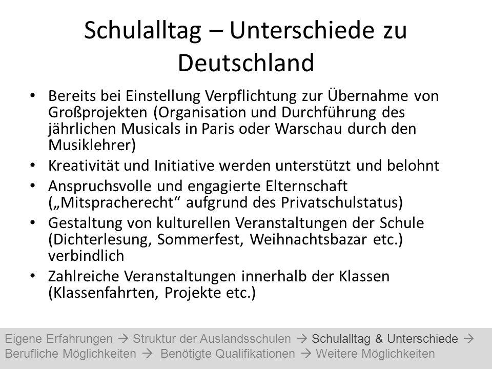 Schulalltag – Unterschiede zu Deutschland