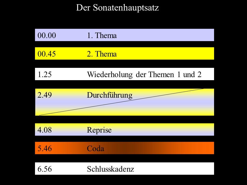 Der Sonatenhauptsatz 00.00 1. Thema 00.45 2. Thema