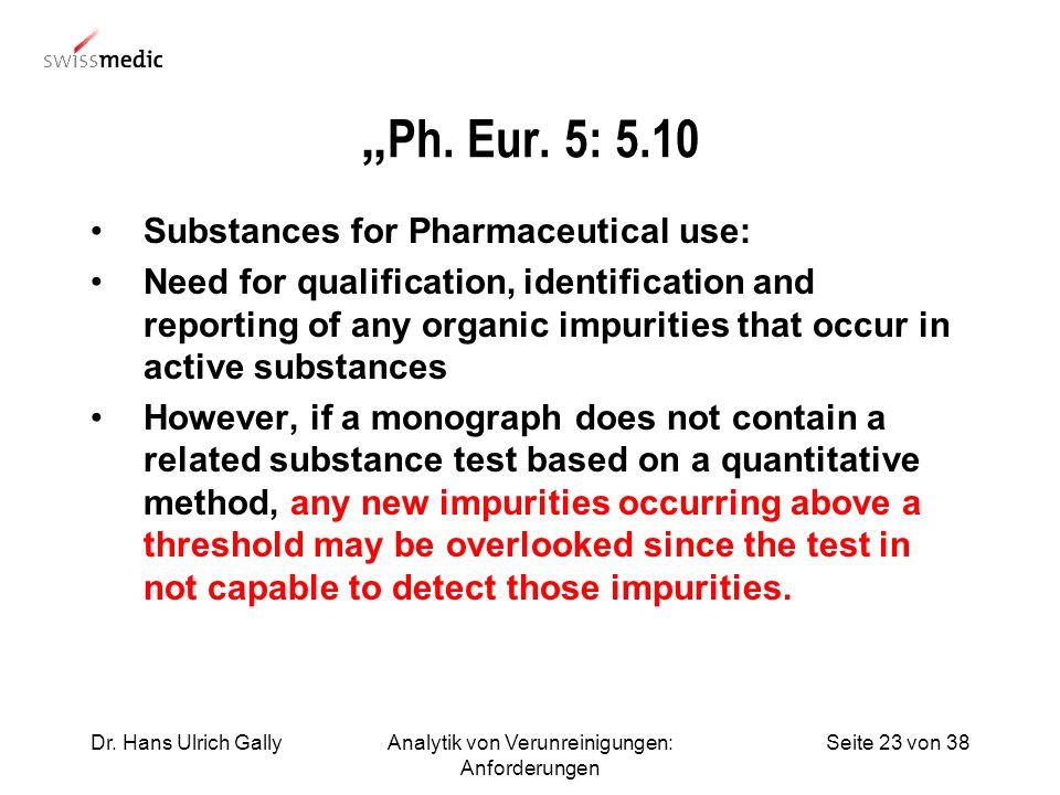 Analytik von Verunreinigungen: Anforderungen