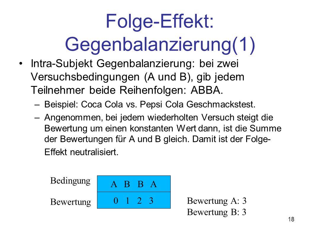 Folge-Effekt: Gegenbalanzierung(1)