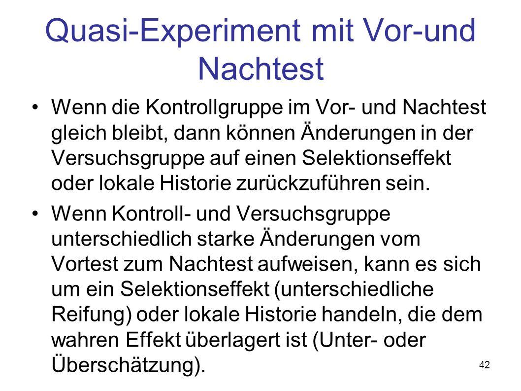 Quasi-Experiment mit Vor-und Nachtest