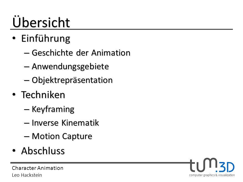 Übersicht Einführung Techniken Abschluss Geschichte der Animation