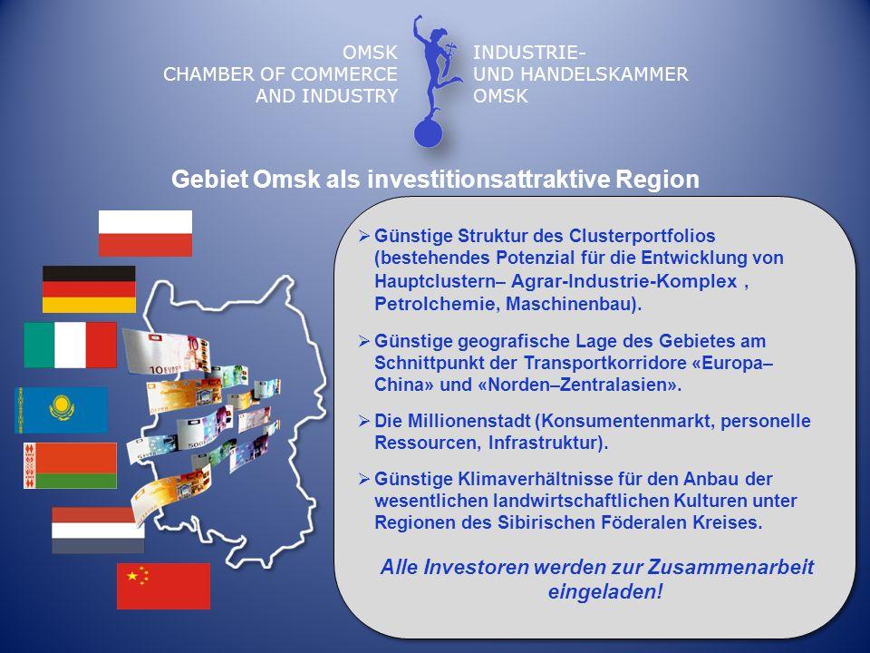 Gebiet Omsk als investitionsattraktive Region