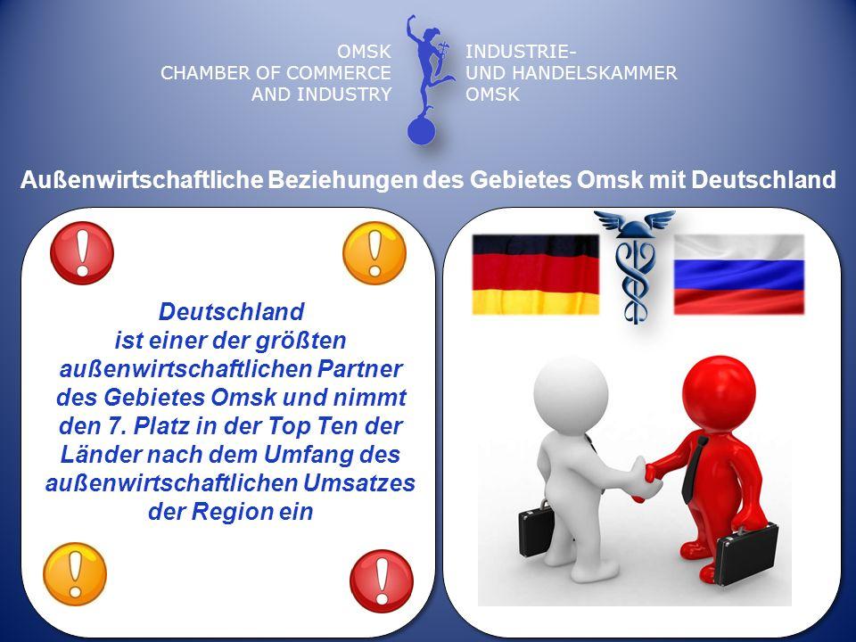 Außenwirtschaftliche Beziehungen des Gebietes Omsk mit Deutschland