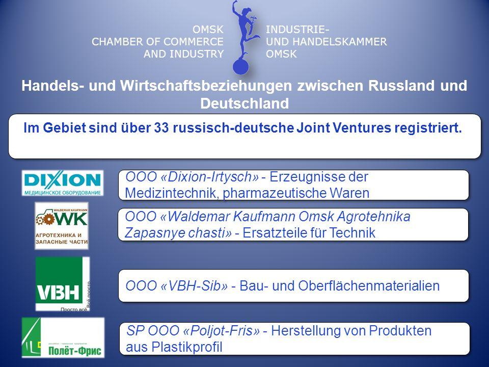 Handels- und Wirtschaftsbeziehungen zwischen Russland und Deutschland