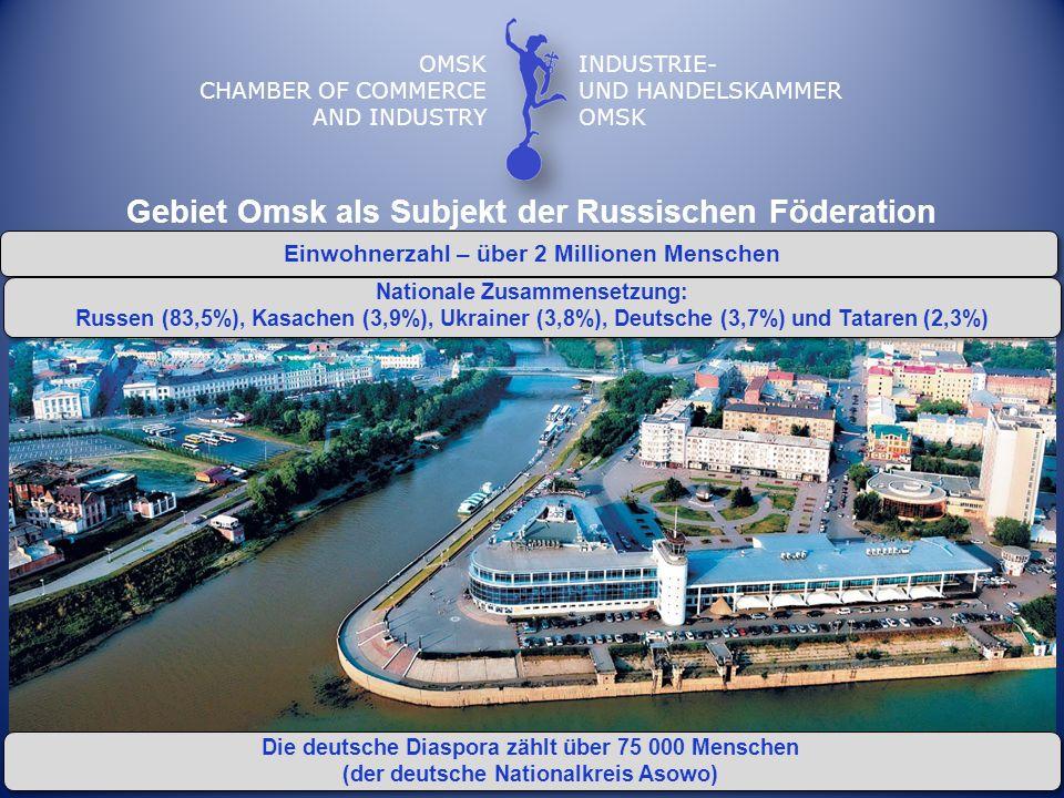 Gebiet Omsk als Subjekt der Russischen Föderation