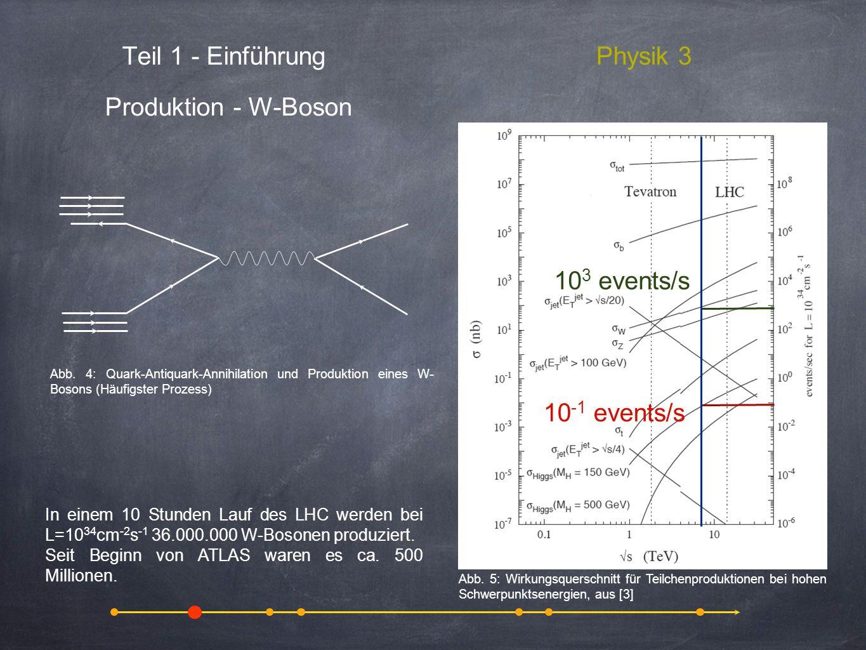 Teil 1 - Einführung Physik 3 Produktion - W-Boson 103 events/s