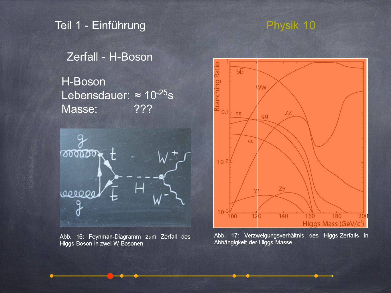 Teil 1 - Einführung Physik 10 Zerfall - H-Boson H-Boson