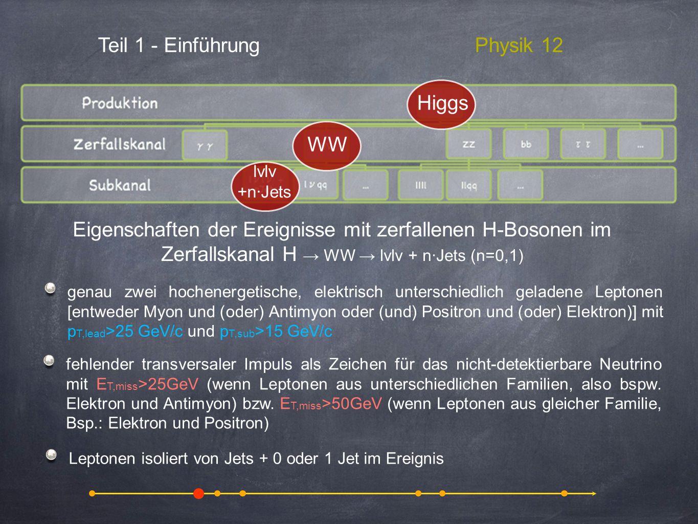 Teil 1 - Einführung Physik 12 Higgs WW