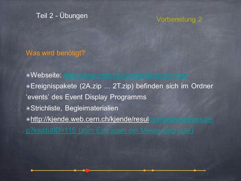 Teil 2 - Übungen Vorbereitung 2. Was wird benötigt Webseite: http://www.cern.ch/kjende/de/wpath.htm.