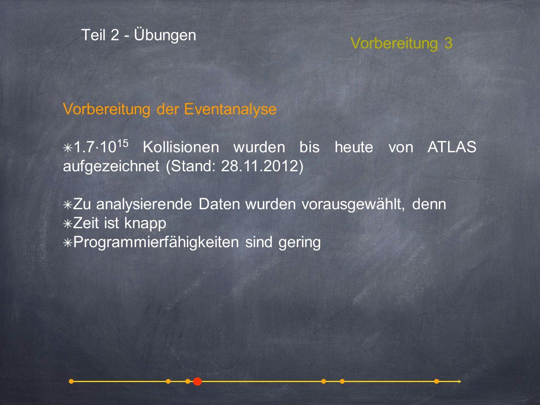 Teil 2 - Übungen Vorbereitung 3. Vorbereitung der Eventanalyse. 1.7⋅1015 Kollisionen wurden bis heute von ATLAS aufgezeichnet (Stand: 28.11.2012)