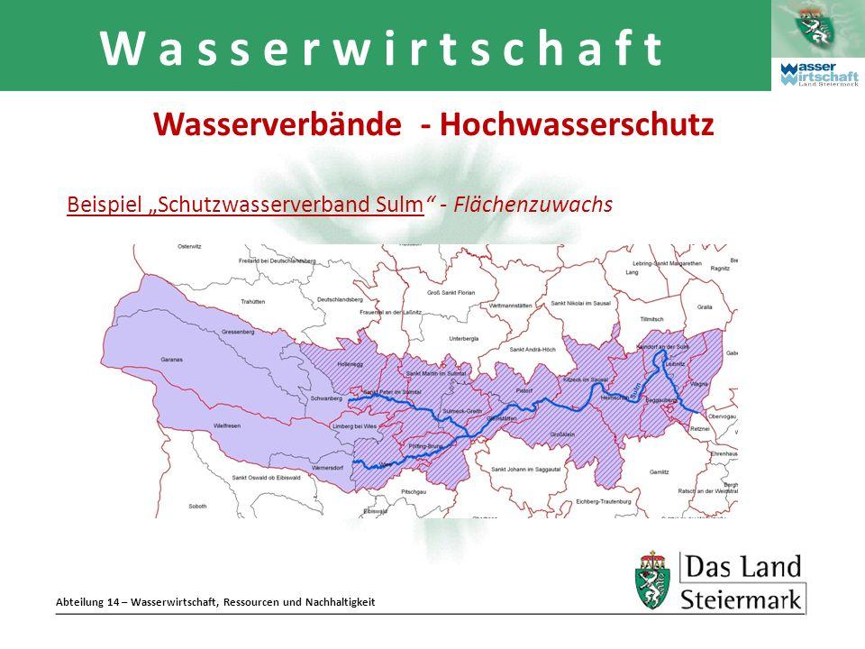 Wasserverbände - Hochwasserschutz