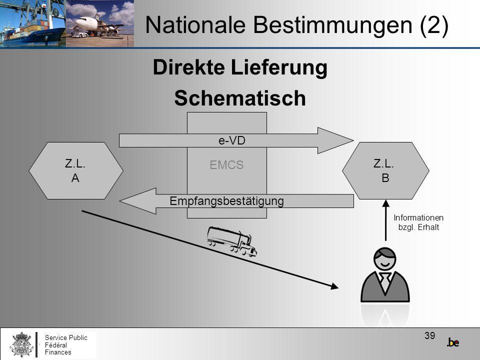 Nationale Bestimmungen (2)