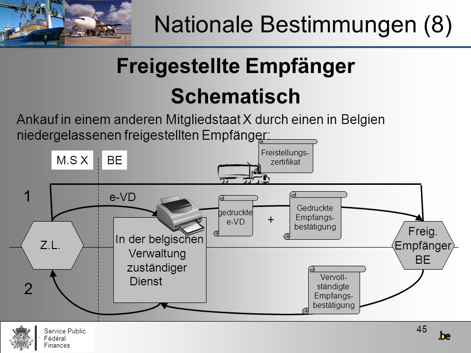 Nationale Bestimmungen (8)