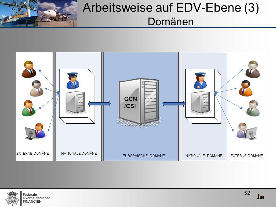 Arbeitsweise auf EDV-Ebene (3) Domänen