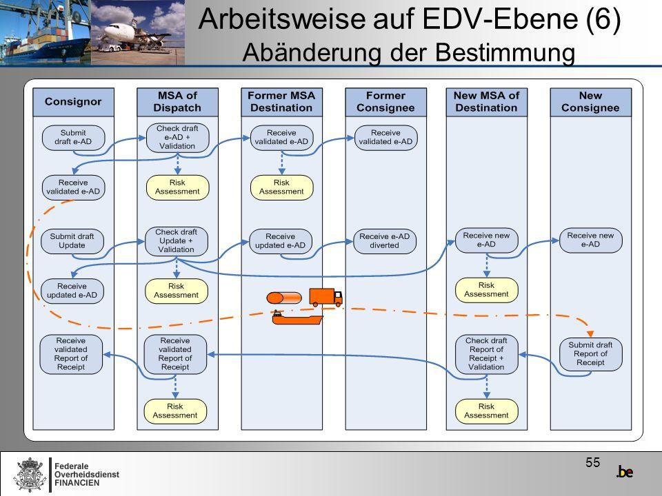 Arbeitsweise auf EDV-Ebene (6) Abänderung der Bestimmung