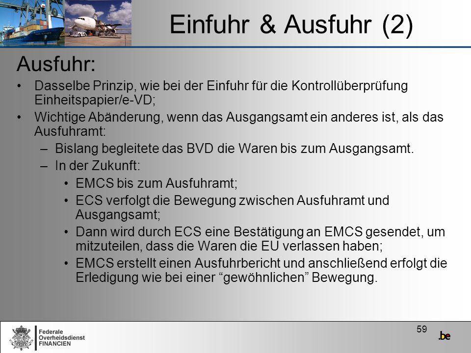 Einfuhr & Ausfuhr (2) Ausfuhr: